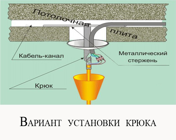 Схема магнитолы на форд фокус 1
